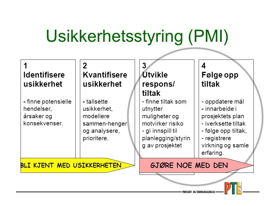 Usikkerhetsstyring (PMI) 1 Identifisere usikkerhet - finne potensielle hendelser, årsaker og konsekvenser. 2 Kvantifisere usikkerhet - tallsette usikk