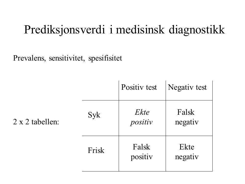 Prediksjonsverdi i medisinsk diagnostikk Prevalens, sensitivitet, spesifisitet 2 x 2 tabellen: Ekte positiv Falsk positiv Ekte negativ Falsk negativ S