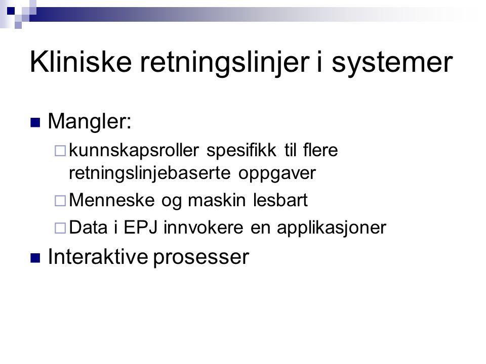 Kliniske retningslinjer i systemer Mangler:  kunnskapsroller spesifikk til flere retningslinjebaserte oppgaver  Menneske og maskin lesbart  Data i EPJ innvokere en applikasjoner Interaktive prosesser