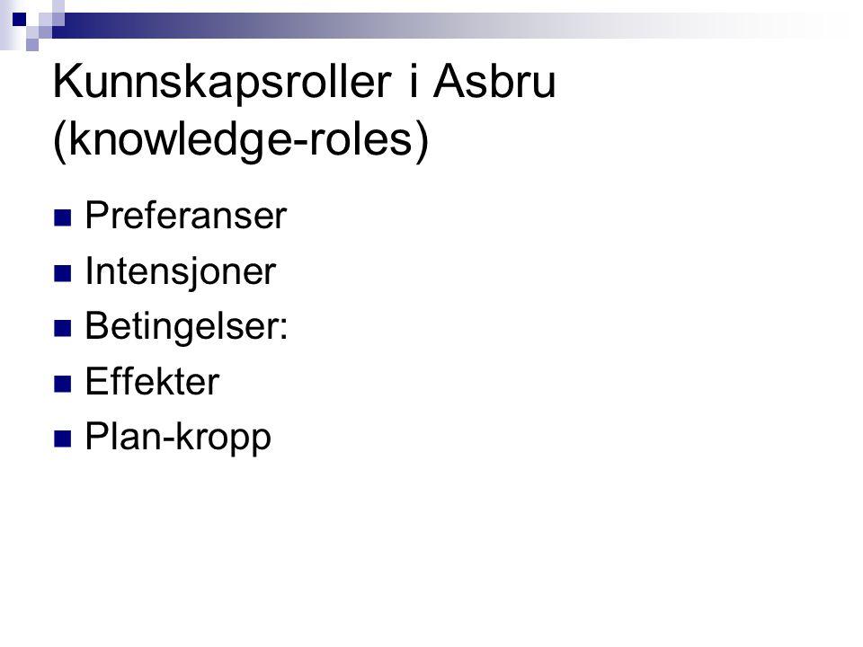Kunnskapsroller i Asbru (knowledge-roles) Preferanser Intensjoner Betingelser: Effekter Plan-kropp