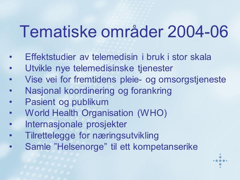 Tematiske områder 2004-06 Effektstudier av telemedisin i bruk i stor skala Utvikle nye telemedisinske tjenester Vise vei for fremtidens pleie- og omsorgstjeneste Nasjonal koordinering og forankring Pasient og publikum World Health Organisation (WHO) Internasjonale prosjekter Tilrettelegge for næringsutvikling Samle Helsenorge til ett kompetanserike