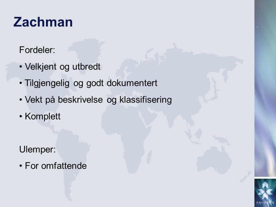 Zachman Fordeler: Velkjent og utbredt Tilgjengelig og godt dokumentert Vekt på beskrivelse og klassifisering Komplett Ulemper: For omfattende