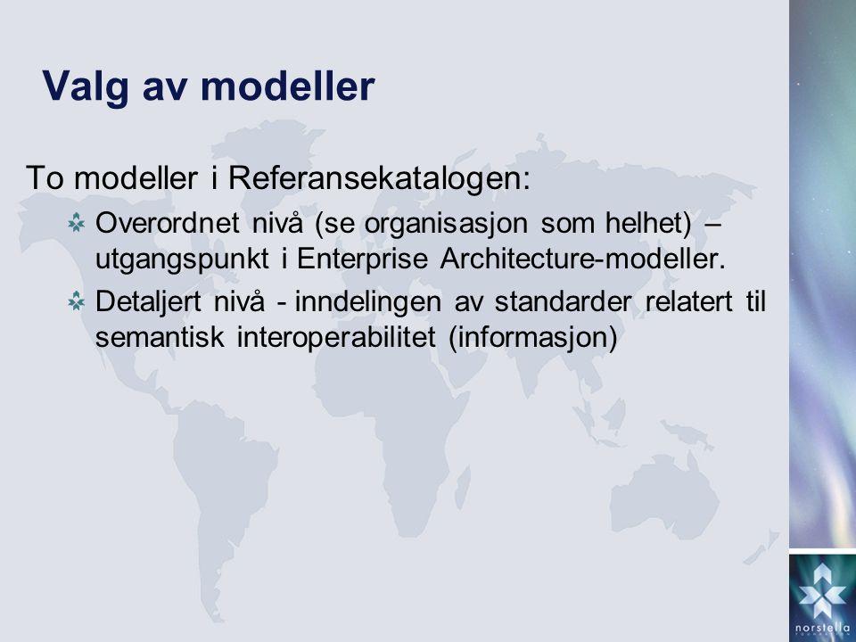 Valg av modeller To modeller i Referansekatalogen: Overordnet nivå (se organisasjon som helhet) – utgangspunkt i Enterprise Architecture-modeller. Det