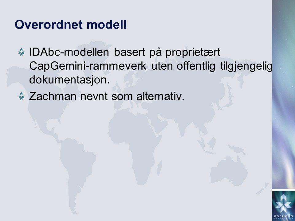 Overordnet modell IDAbc-modellen basert på proprietært CapGemini-rammeverk uten offentlig tilgjengelig dokumentasjon. Zachman nevnt som alternativ.