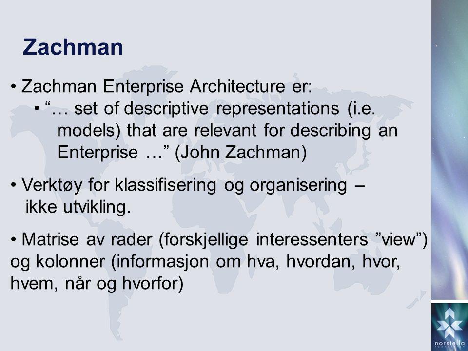 Rader = perspektiver for ulike interessenter Ballpark (contextual) View – virksomhetens formål – beskriver bransje og type forretning Owners (conceptual) View – beskriver forretningen med struktur, funksjon, organisasjon etc.