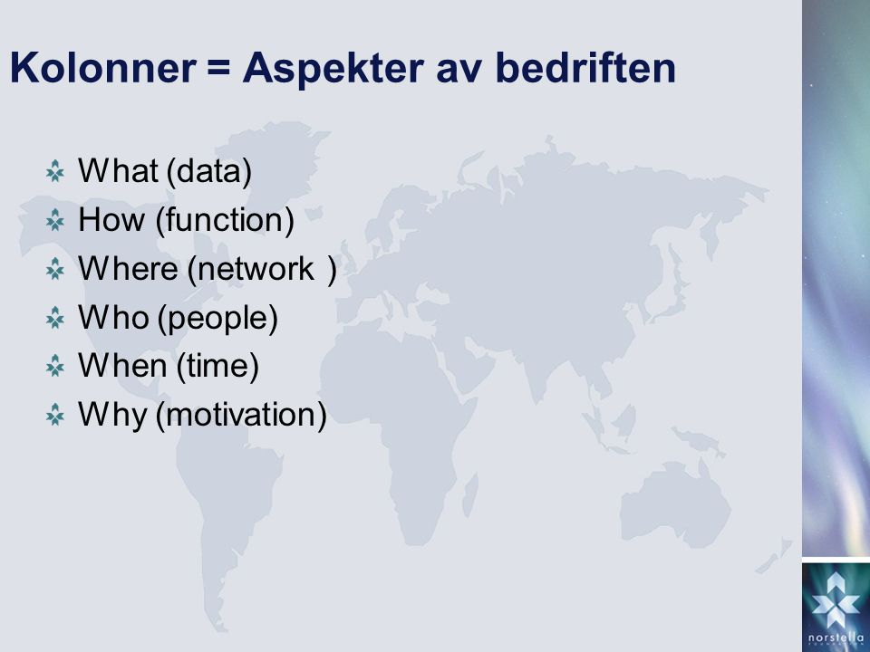 Kolonner = Aspekter av bedriften What (data) How (function) Where (network ) Who (people) When (time) Why (motivation)