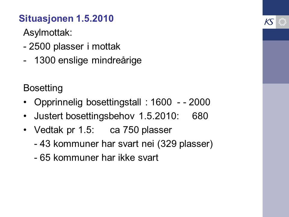 Situasjonen 1.5.2010 Asylmottak: - 2500 plasser i mottak -1300 enslige mindreårige Bosetting Opprinnelig bosettingstall : 1600 - - 2000 Justert bosett
