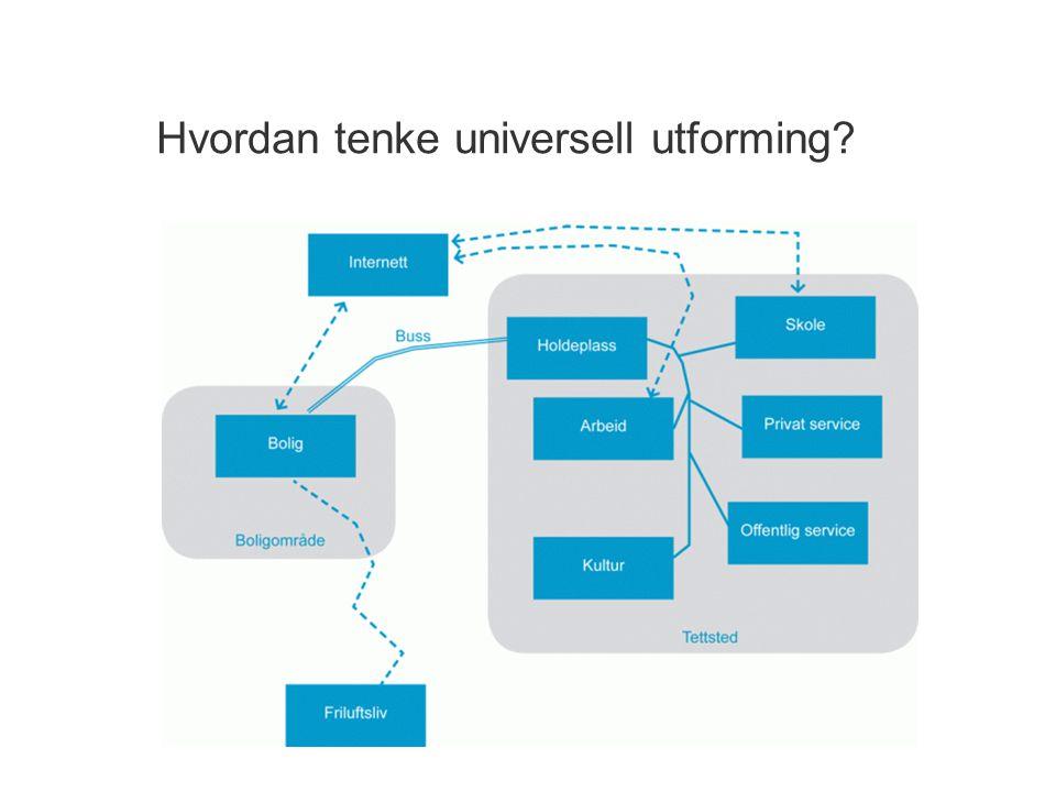 Hvordan tenke universell utforming