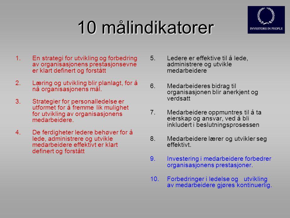 Ledelse/organisering/prosesser/verktøy MÅL Ikke IIP-oganisasjoner IIP-sertifiserte organisasjoner Effekten av forbedringstiltak dobbelt så stor i IIP-organisasjoner .