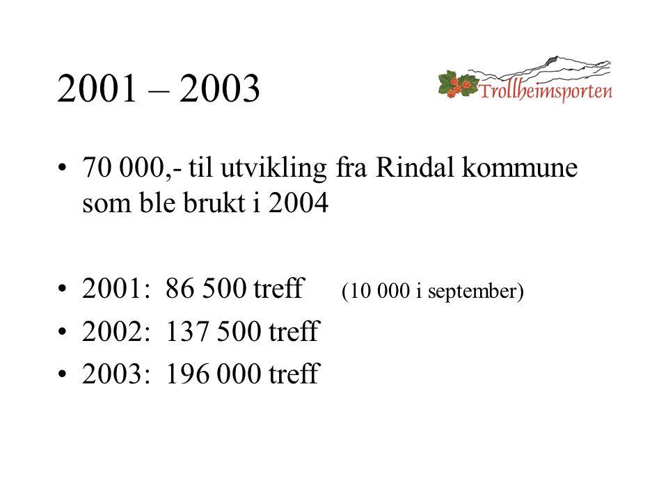 2001 – 2003 70 000,- til utvikling fra Rindal kommune som ble brukt i 2004 2001: 86 500 treff (10 000 i september) 2002: 137 500 treff 2003: 196 000 treff