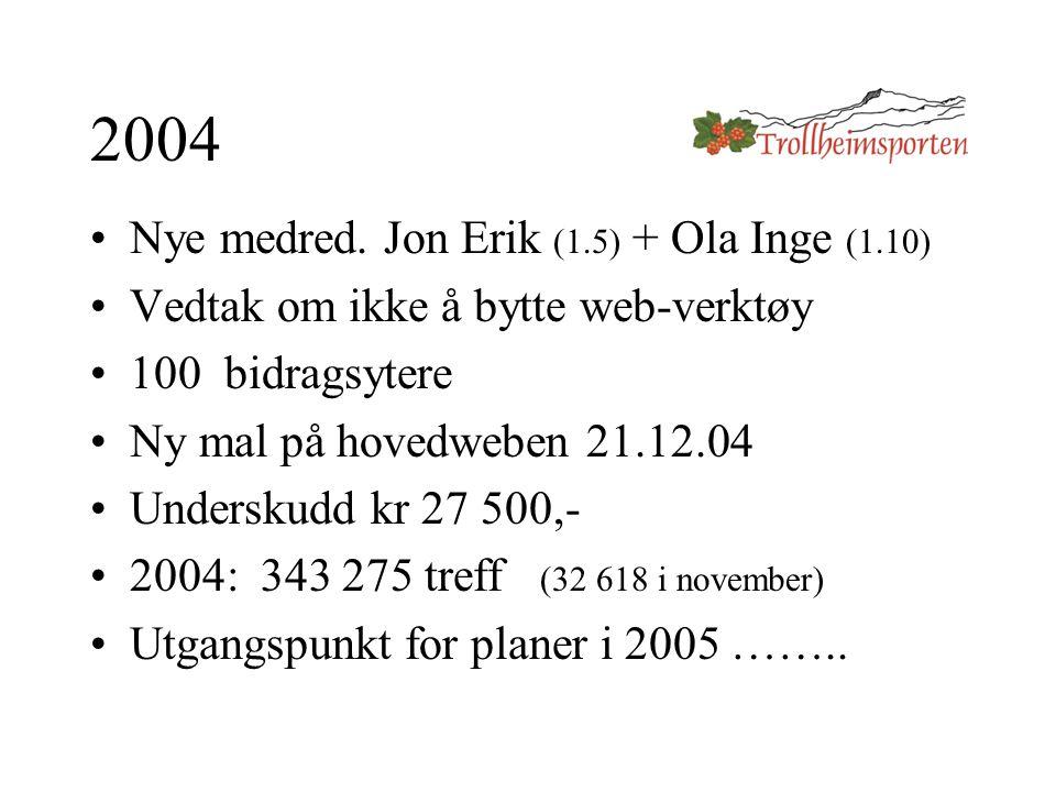 2004 Nye medred.