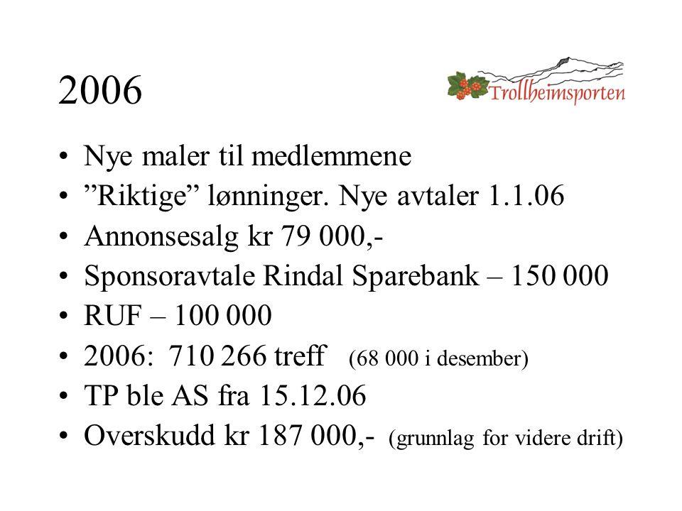 2006 Nye maler til medlemmene Riktige lønninger.