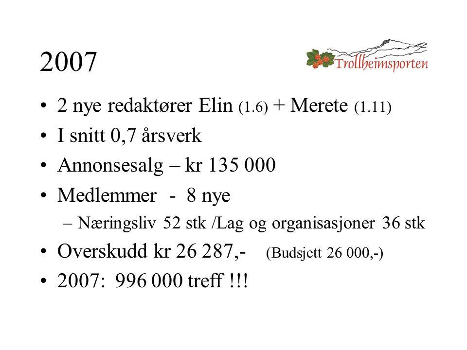 2007 2 nye redaktører Elin (1.6) + Merete (1.11) I snitt 0,7 årsverk Annonsesalg – kr 135 000 Medlemmer - 8 nye –Næringsliv 52 stk /Lag og organisasjoner 36 stk Overskudd kr 26 287,- (Budsjett 26 000,-) 2007: 996 000 treff !!!
