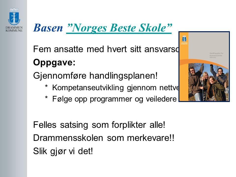"""Basen """"Norges Beste Skole""""""""Norges Beste Skole"""" Fem ansatte med hvert sitt ansvarsområde: Oppgave: Gjennomføre handlingsplanen! *Kompetanseutvikling gj"""