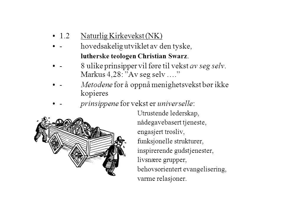 1.2Naturlig Kirkevekst (NK) -hovedsakelig utviklet av den tyske, lutherske teologen Christian Swarz. -8 ulike prinsipper vil føre til vekst av seg sel