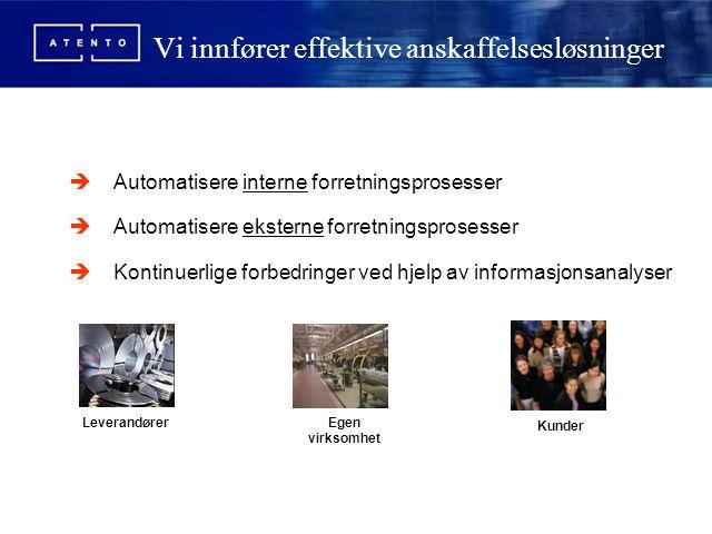  Automatisere interne forretningsprosesser  Automatisere eksterne forretningsprosesser  Kontinuerlige forbedringer ved hjelp av informasjonsanalyse
