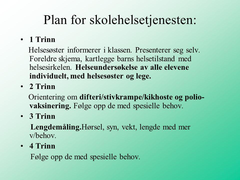 Plan for skolehelsetjenesten 5 Trinn Info i klassen, kartlegging av barns helse ved hjelp av helsesirkelen.