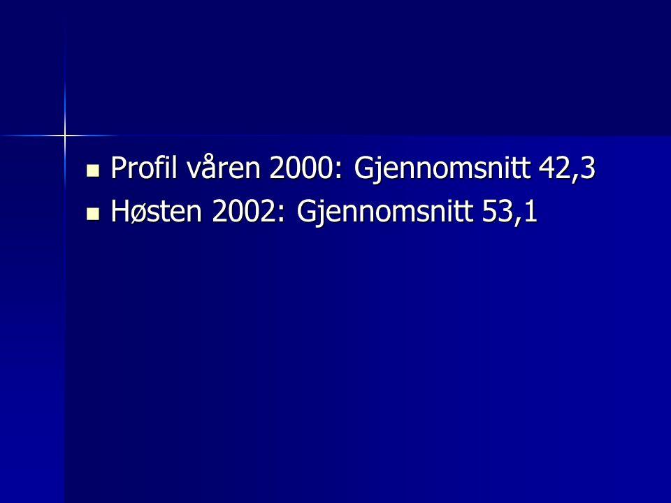 Profil våren 2000: Gjennomsnitt 42,3 Profil våren 2000: Gjennomsnitt 42,3 Høsten 2002: Gjennomsnitt 53,1 Høsten 2002: Gjennomsnitt 53,1