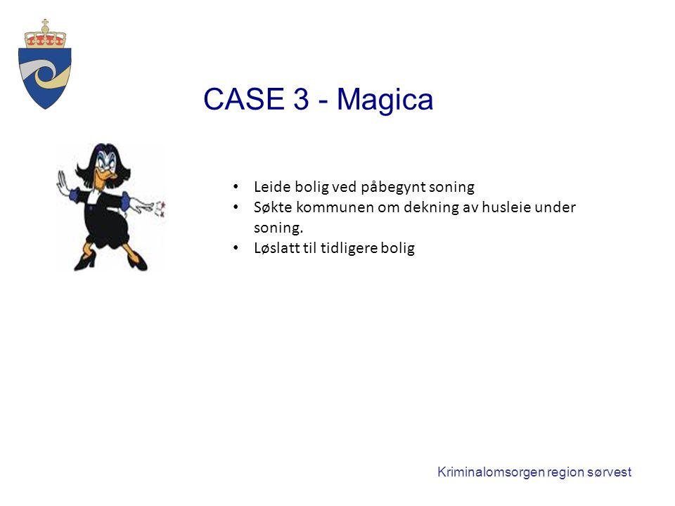 Kriminalomsorgen region sørvest CASE 3 - Magica Leide bolig ved påbegynt soning Søkte kommunen om dekning av husleie under soning.