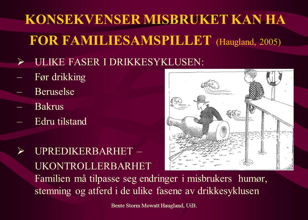 Bente Storm Mowatt Haugland, UiB. KONSEKVENSER MISBRUKET KAN HA FOR FAMILIESAMSPILLET (Haugland, 2005)  ULIKE FASER I DRIKKESYKLUSEN: –Før drikking –