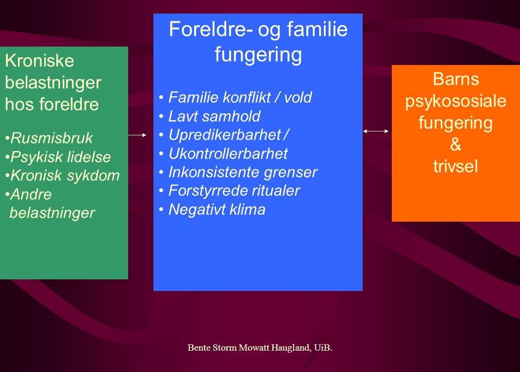 Kroniske belastninger hos foreldre Rusmisbruk Psykisk lidelse Kronisk sykdom Andre belastninger Foreldre- og familie fungering Familie konflikt / vold