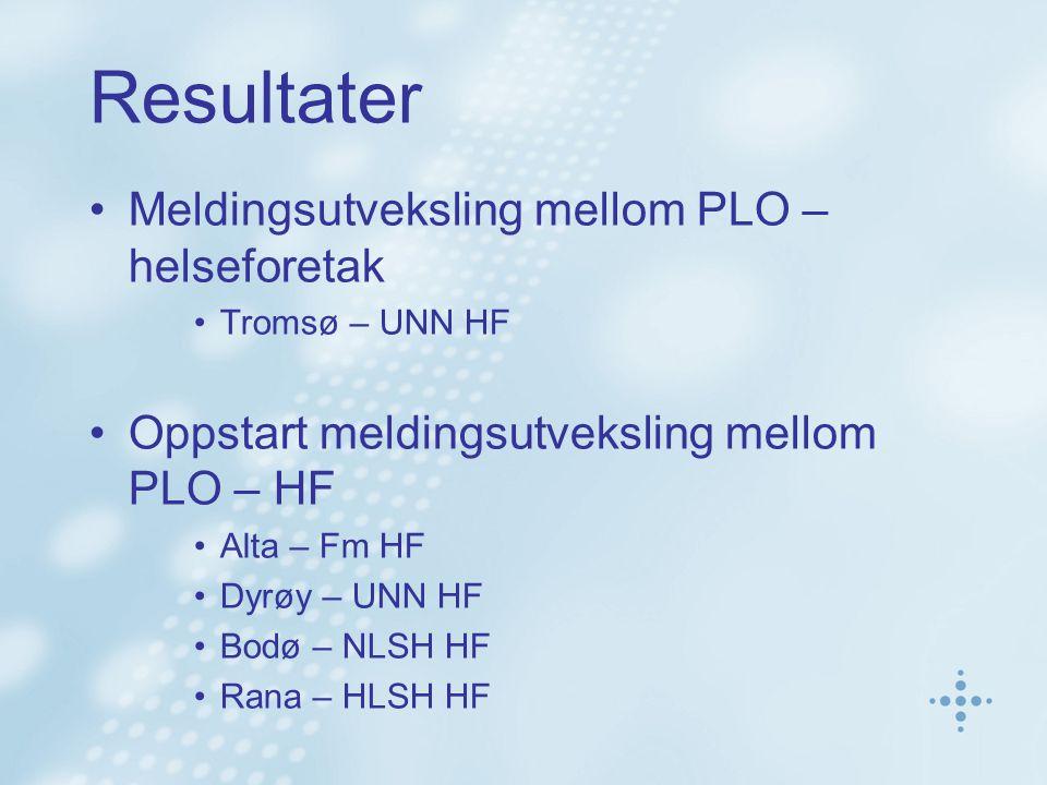 Resultater Meldingsutveksling mellom PLO – helseforetak Tromsø – UNN HF Oppstart meldingsutveksling mellom PLO – HF Alta – Fm HF Dyrøy – UNN HF Bodø – NLSH HF Rana – HLSH HF