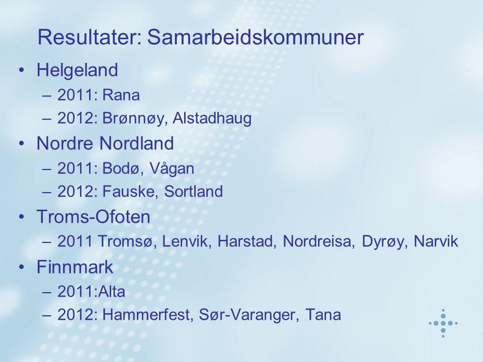 Resultater: Samarbeidskommuner Helgeland –2011: Rana –2012: Brønnøy, Alstadhaug Nordre Nordland –2011: Bodø, Vågan –2012: Fauske, Sortland Troms-Ofoten –2011 Tromsø, Lenvik, Harstad, Nordreisa, Dyrøy, Narvik Finnmark –2011:Alta –2012: Hammerfest, Sør-Varanger, Tana