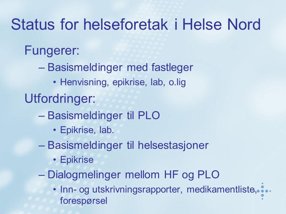 Status for helseforetak i Helse Nord Fungerer: –Basismeldinger med fastleger Henvisning, epikrise, lab, o.lig Utfordringer: –Basismeldinger til PLO Epikrise, lab.