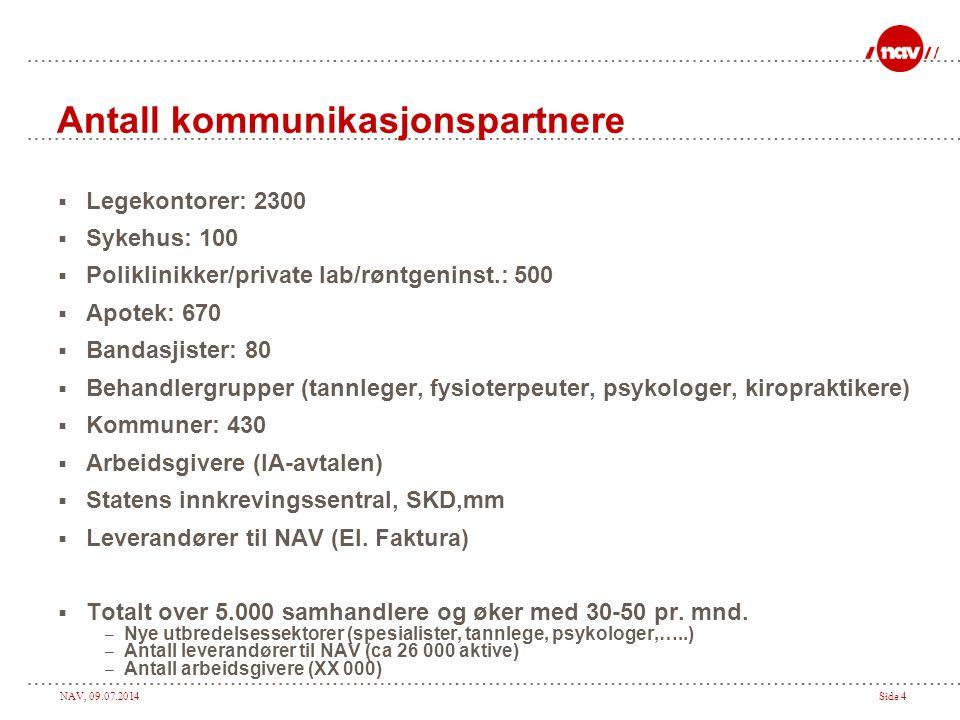 NAV, 09.07.2014Side 4 Antall kommunikasjonspartnere  Legekontorer: 2300  Sykehus: 100  Poliklinikker/private lab/røntgeninst.: 500  Apotek: 670 