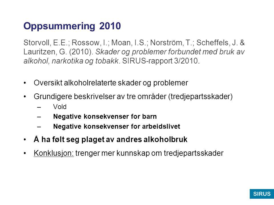 Oppsummering 2010 Storvoll, E.E.; Rossow, I.; Moan, I.S.; Norström, T.; Scheffels, J. & Lauritzen, G. (2010). Skader og problemer forbundet med bruk a