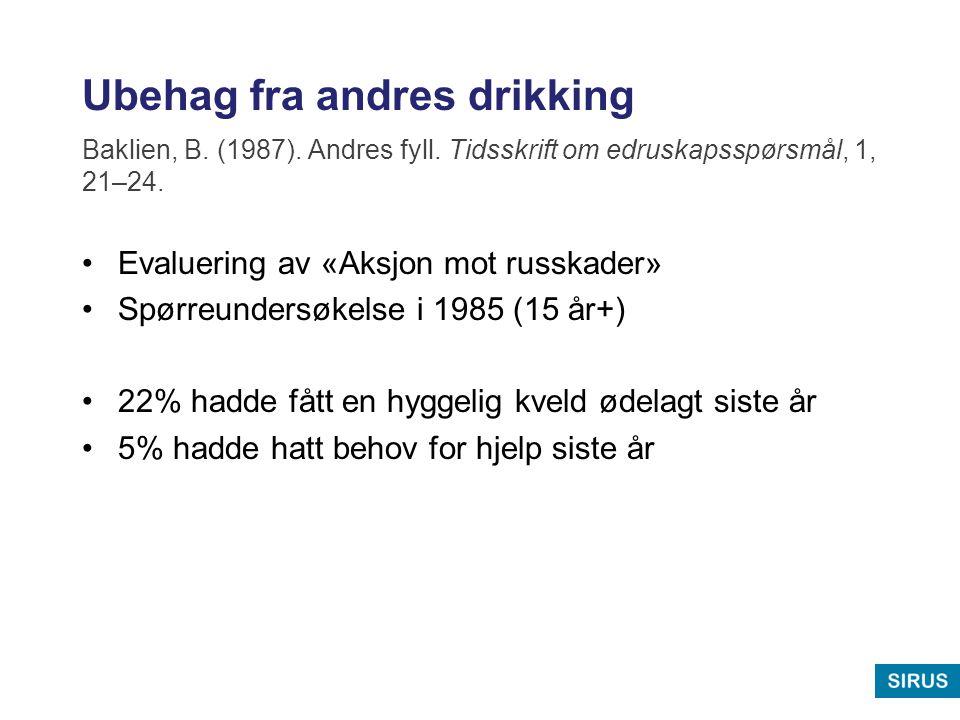 Ubehag fra andres drikking Baklien, B. (1987). Andres fyll. Tidsskrift om edruskapsspørsmål, 1, 21–24. Evaluering av «Aksjon mot russkader» Spørreunde