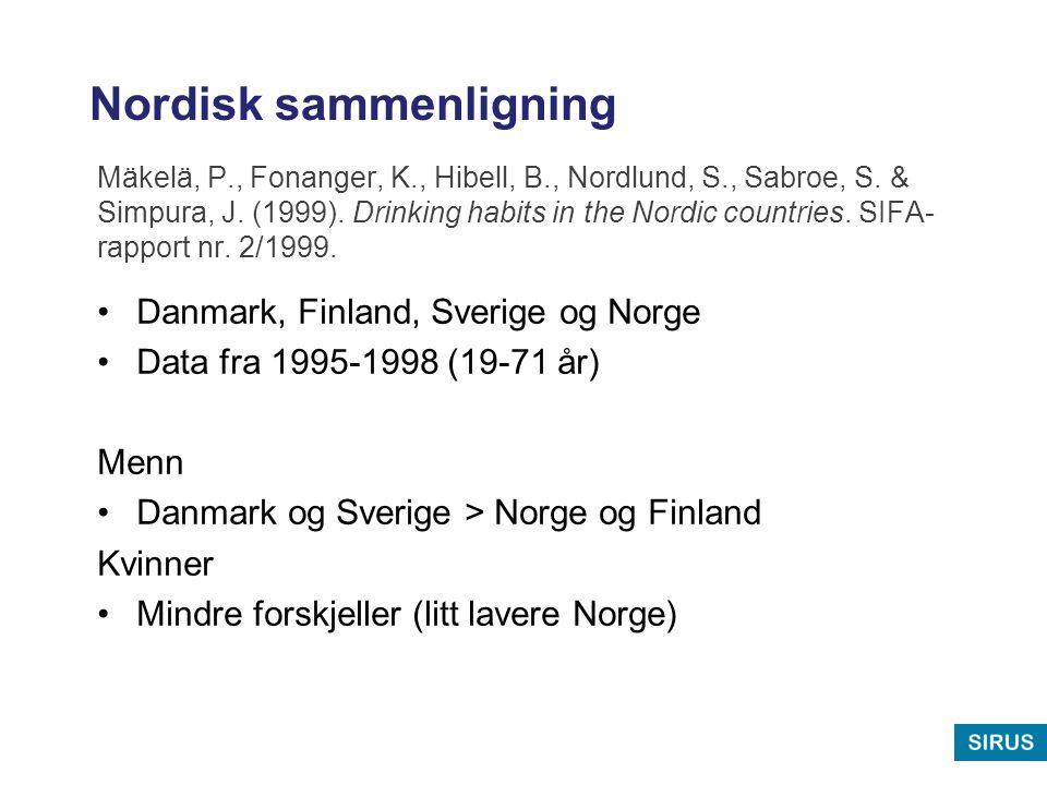 Nordisk sammenligning Mäkelä, P., Fonanger, K., Hibell, B., Nordlund, S., Sabroe, S. & Simpura, J. (1999). Drinking habits in the Nordic countries. SI