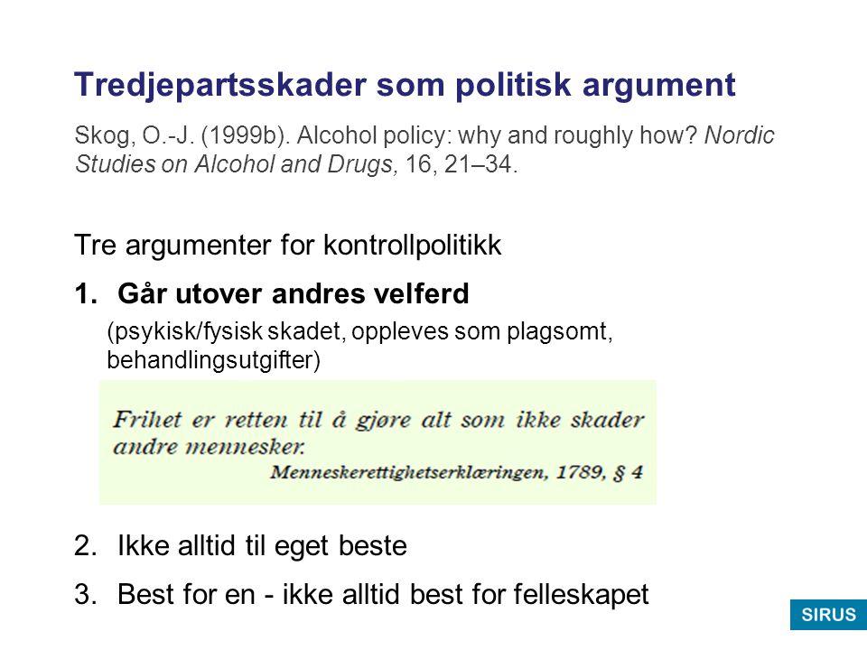 Oppsummering 2010 Storvoll, E.E.; Rossow, I.; Moan, I.S.; Norström, T.; Scheffels, J.