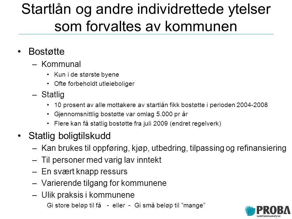 Startlån og andre individrettede ytelser som forvaltes av kommunen Bostøtte –Kommunal Kun i de største byene Ofte forbeholdt utleieboliger –Statlig 10