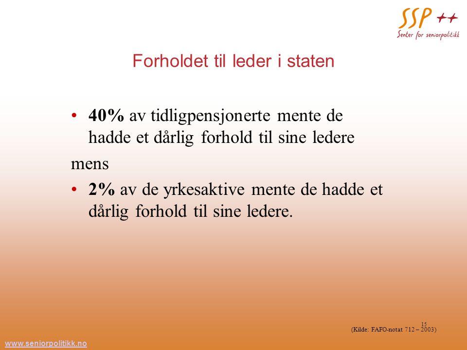 www.seniorpolitikk.no 15 Forholdet til leder i staten 40% av tidligpensjonerte mente de hadde et dårlig forhold til sine ledere mens 2% av de yrkesakt