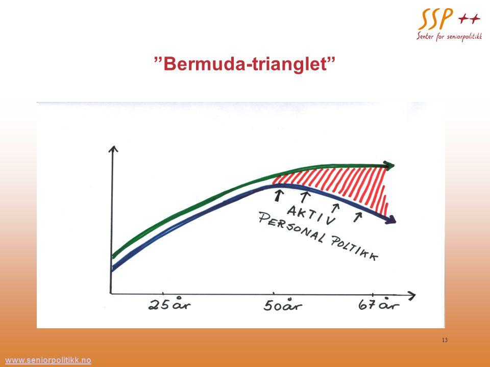 "www.seniorpolitikk.no 13 ""Bermuda-trianglet"""