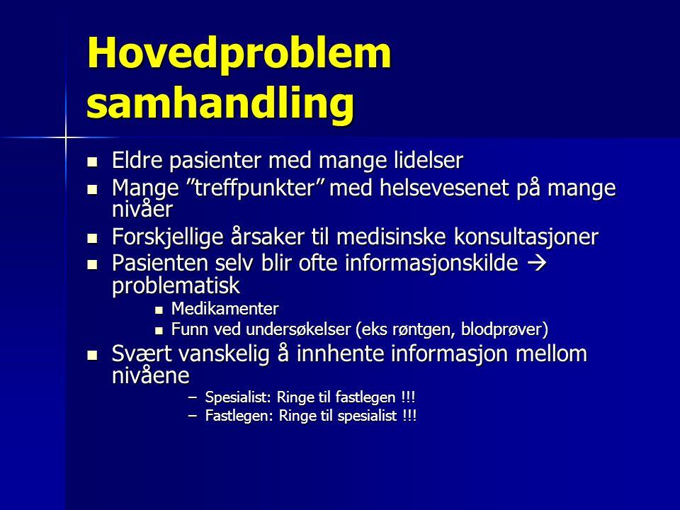 Hovedproblem samhandling Eldre pasienter med mange lidelser Eldre pasienter med mange lidelser Mange treffpunkter med helsevesenet på mange nivåer Mange treffpunkter med helsevesenet på mange nivåer Forskjellige årsaker til medisinske konsultasjoner Forskjellige årsaker til medisinske konsultasjoner Pasienten selv blir ofte informasjonskilde  problematisk Pasienten selv blir ofte informasjonskilde  problematisk Medikamenter Medikamenter Funn ved undersøkelser (eks røntgen, blodprøver) Funn ved undersøkelser (eks røntgen, blodprøver) Svært vanskelig å innhente informasjon mellom nivåene Svært vanskelig å innhente informasjon mellom nivåene –Spesialist: Ringe til fastlegen !!.