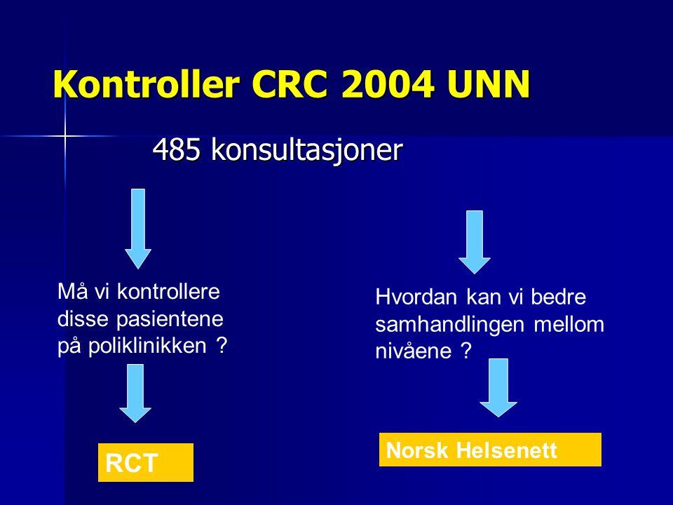 Kontroller CRC 2004 UNN 485 konsultasjoner Må vi kontrollere disse pasientene på poliklinikken ? Hvordan kan vi bedre samhandlingen mellom nivåene ? R
