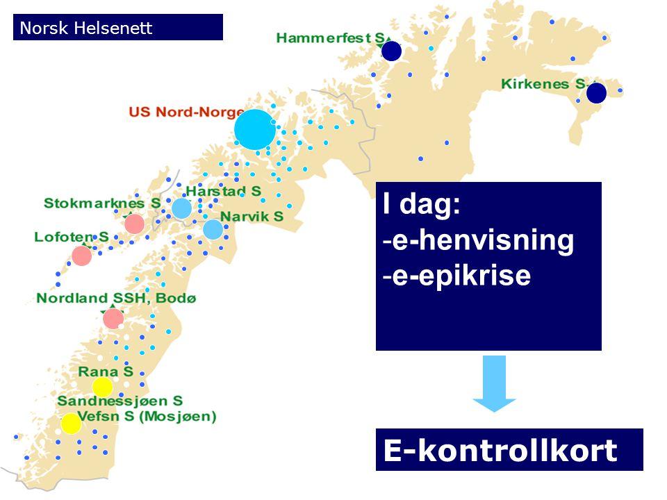 I dag: -e-henvisning -e-epikrise Norsk Helsenett E-kontrollkort
