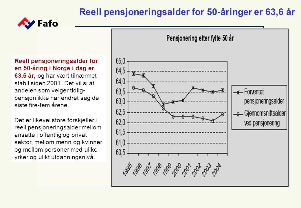 Reell pensjoneringsalder for 50-åringer er 63,6 år Reell pensjoneringsalder for en 50-åring i Norge i dag er 63,6 år, og har vært tilnærmet stabil sid