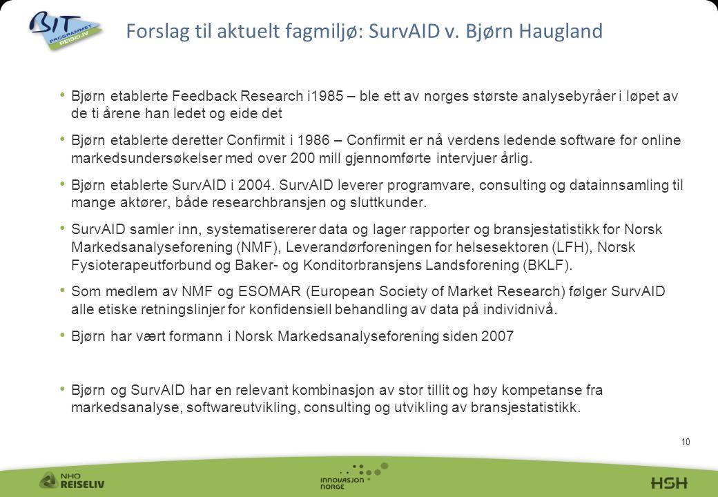 10 Bjørn etablerte Feedback Research i1985 – ble ett av norges største analysebyråer i løpet av de ti årene han ledet og eide det Bjørn etablerte deretter Confirmit i 1986 – Confirmit er nå verdens ledende software for online markedsundersøkelser med over 200 mill gjennomførte intervjuer årlig.
