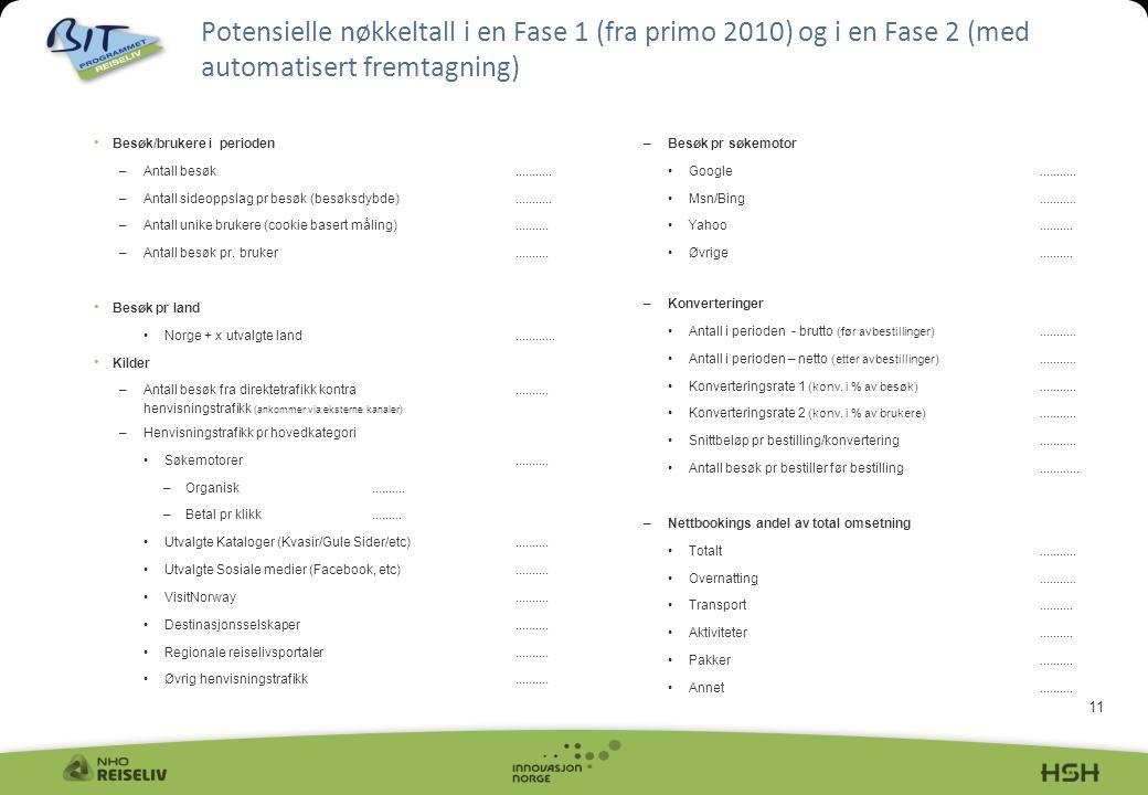 11 Potensielle nøkkeltall i en Fase 1 (fra primo 2010) og i en Fase 2 (med automatisert fremtagning) Besøk/brukere i perioden –Antall besøk...........