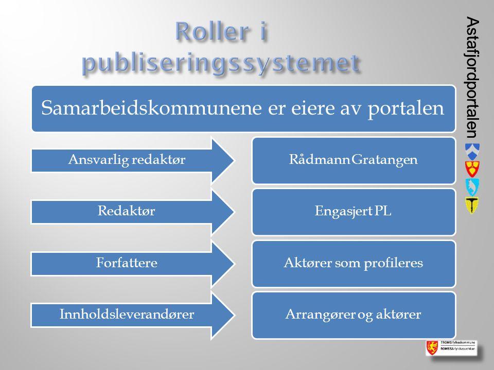 Astafjordportalen Støttet av Astafjordportalen Samarbeidskommunene er eiere av portalen Ansvarlig redaktørRedaktørForfattereInnholdsleverandører Rådmann GratangenEngasjert PLAktører som profileresArrangører og aktører
