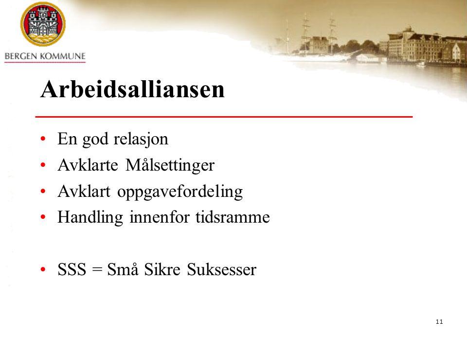 11 Arbeidsalliansen En god relasjon Avklarte Målsettinger Avklart oppgavefordeling Handling innenfor tidsramme SSS = Små Sikre Suksesser