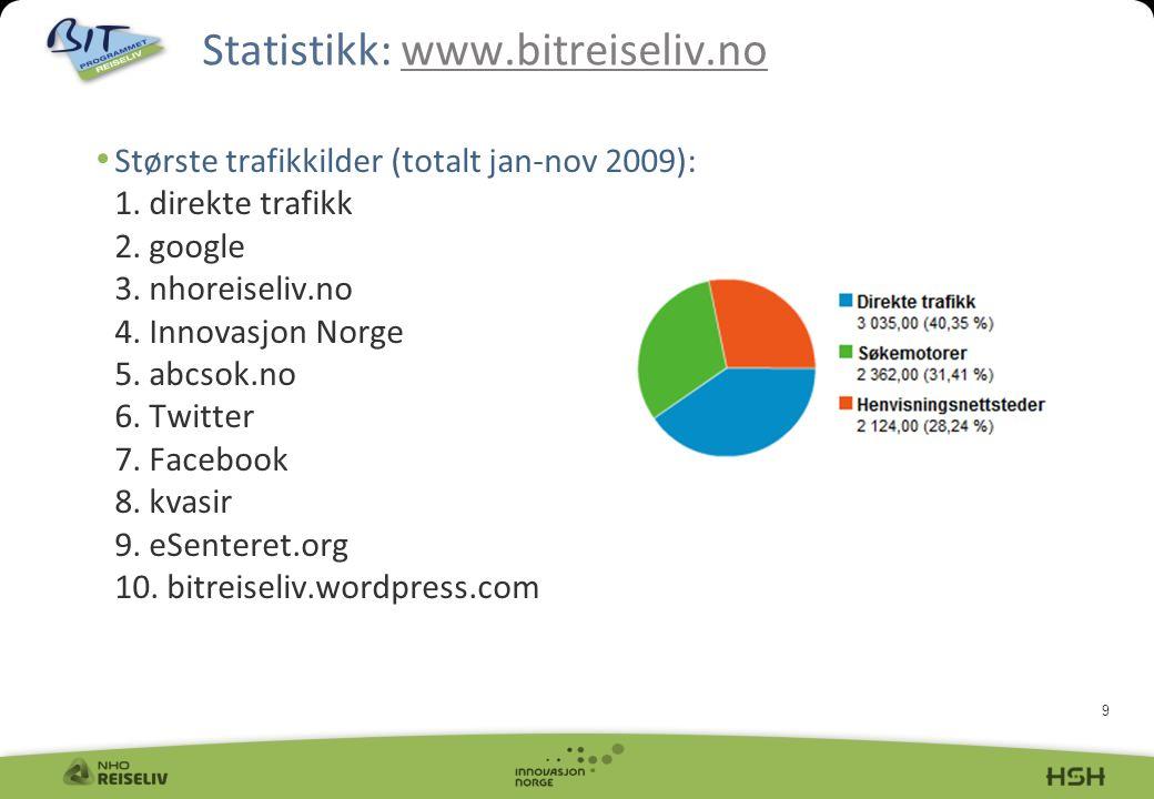 9 Største trafikkilder (totalt jan-nov 2009): 1. direkte trafikk 2.