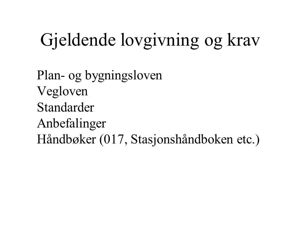 Gjeldende lovgivning og krav Plan- og bygningsloven Vegloven Standarder Anbefalinger Håndbøker (017, Stasjonshåndboken etc.)
