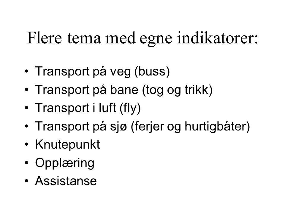 Flere tema med egne indikatorer: Transport på veg (buss) Transport på bane (tog og trikk) Transport i luft (fly) Transport på sjø (ferjer og hurtigbåter) Knutepunkt Opplæring Assistanse