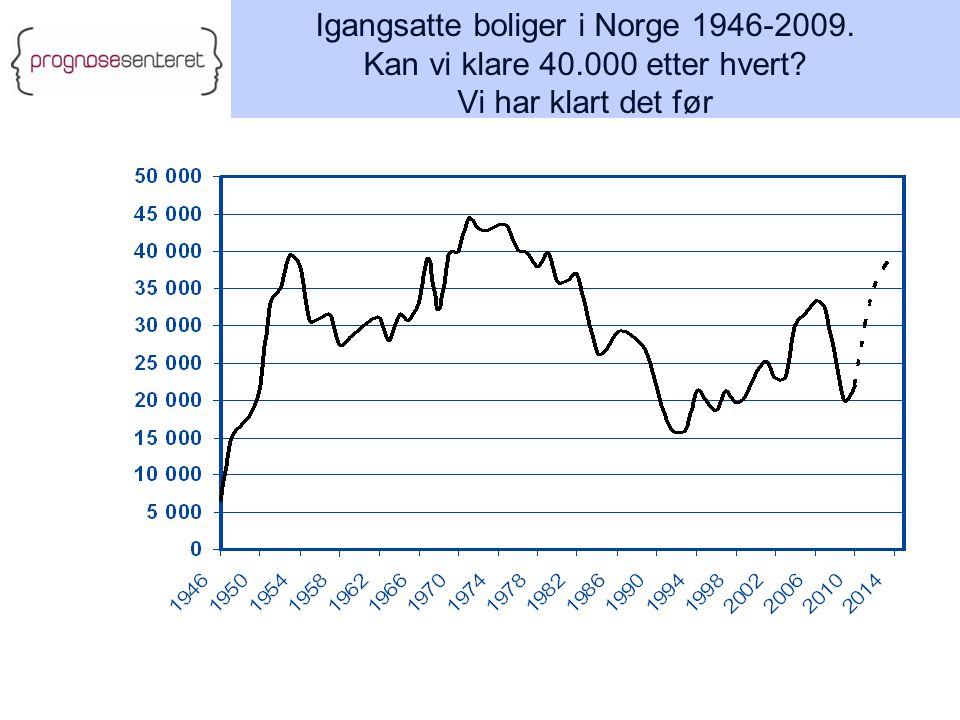 Igangsatte boliger i Norge 1946-2009. Kan vi klare 40.000 etter hvert Vi har klart det før