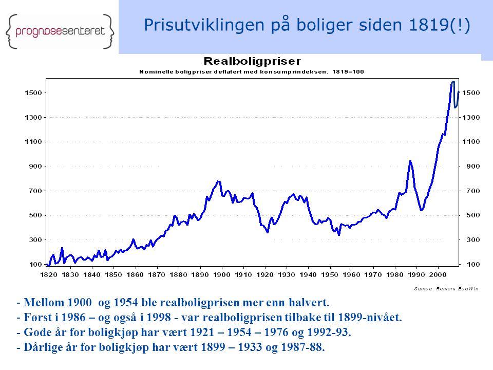 Utviklingen i lønn pr årsverk og utviklingen i boligprisene Indekser, 1981=100