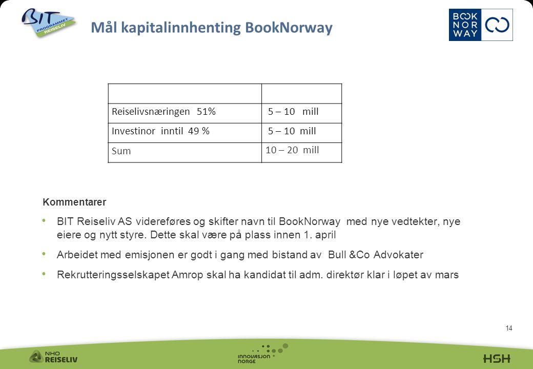 14 Mål kapitalinnhenting BookNorway Kommentarer BIT Reiseliv AS videreføres og skifter navn til BookNorway med nye vedtekter, nye eiere og nytt styre.